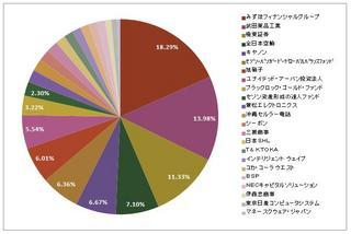 20130131グラフ.jpg