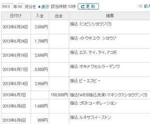 201306配当-商社.jpg