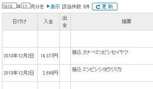 sonybank131202配当002.png